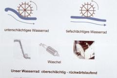 Diaschau 1, Wasserräder